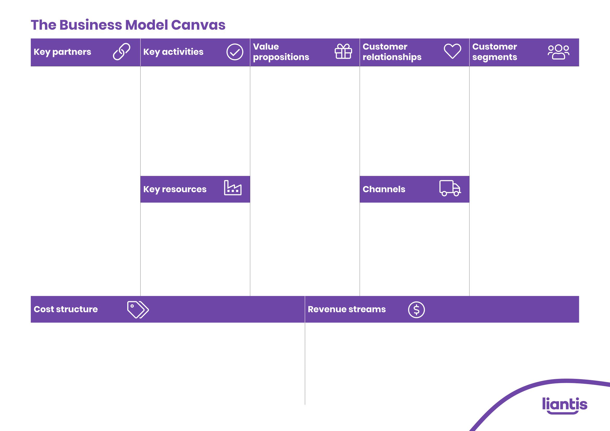 Liantis_Business_model_canvas